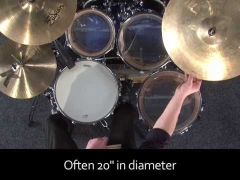 Learn Drums Lesson 01 – Introduction to the kit